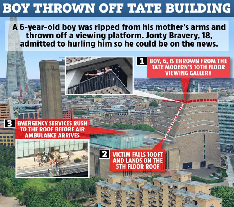 boy thrown off tate building