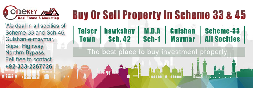 Real Estate Agent In Karachi. Property sale purchase.