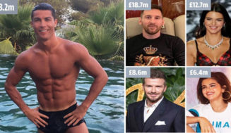 Instagram's biggest earners of 2019 from Ronaldo to top woman Kendall